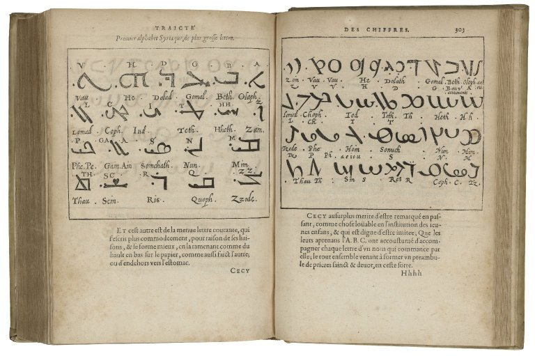 A French description of the Syriac alphabet